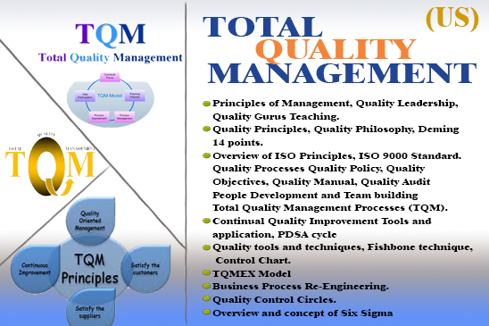 Learn Total Quality Management