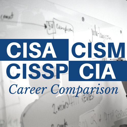 CISA Training In Pakistan, CSIA Training in Karachi